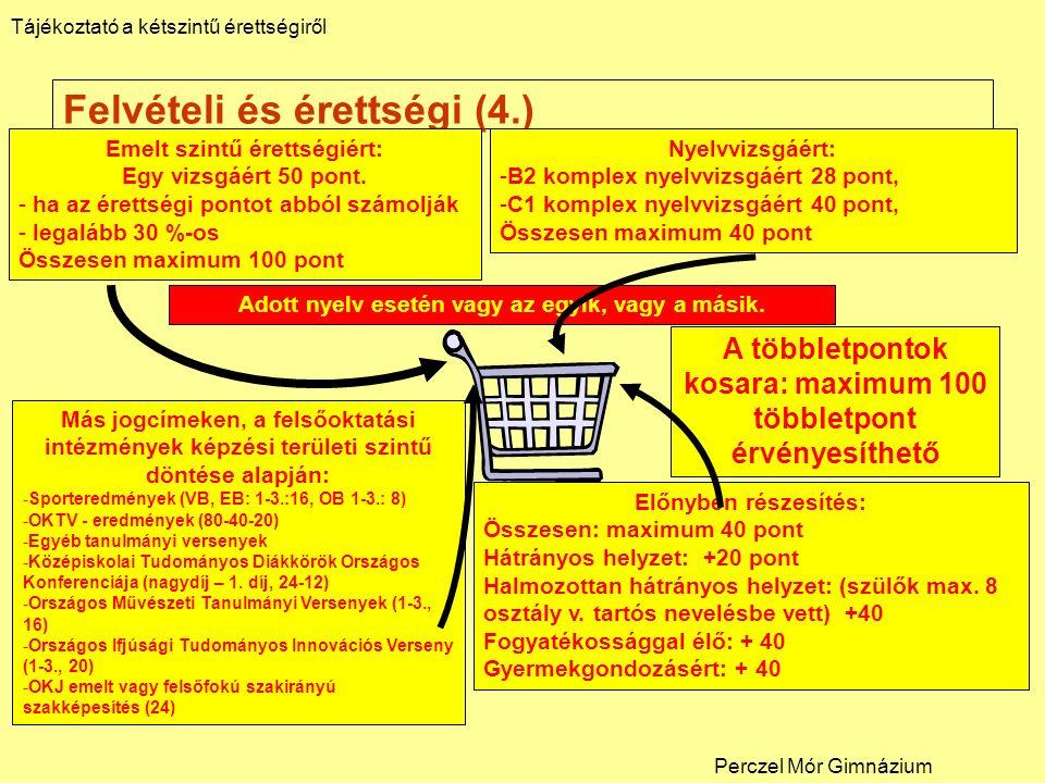 Felvételi és érettségi (4.) Emelt szintű érettségiért: Egy vizsgáért 50 pont.