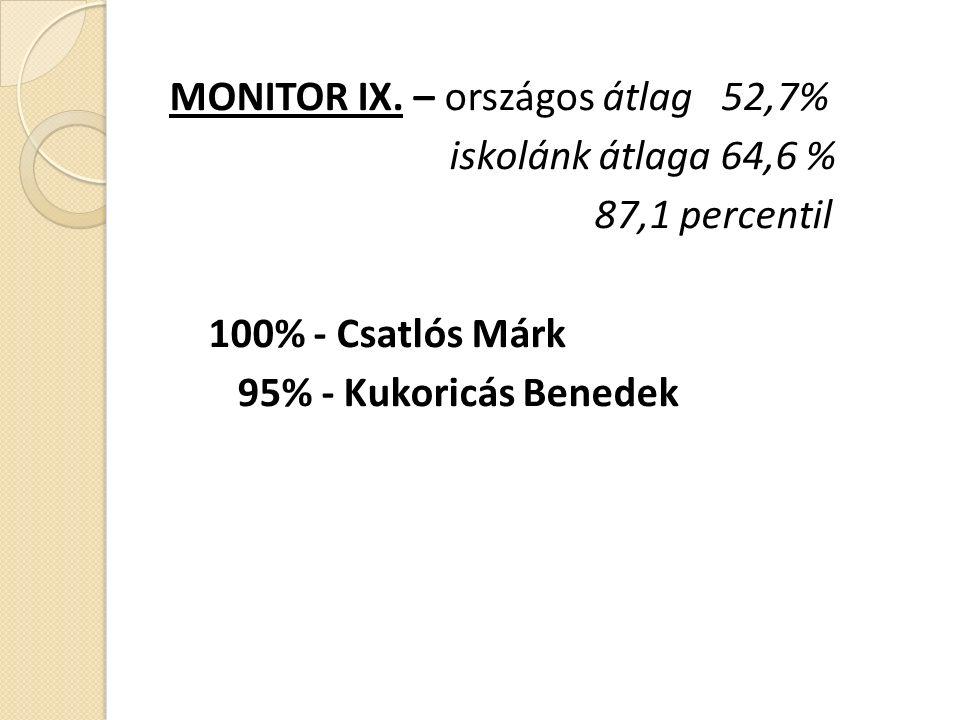 MONITOR IX.