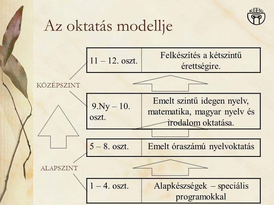 5-8.EMELT ÓRASZÁMÚ NYELVOKTATÁS hetediktől második idegen nyelv tehetséggondozó csoport 6.