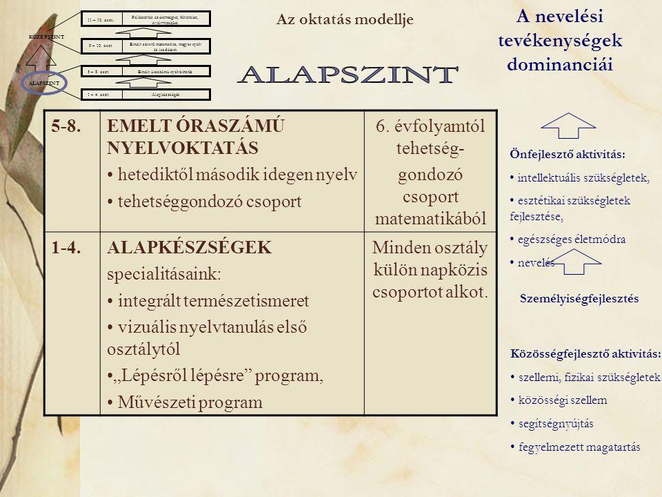 KÖZÉP-ÉS EMELT SZINTŰ ÉRETTSÉGI 12.