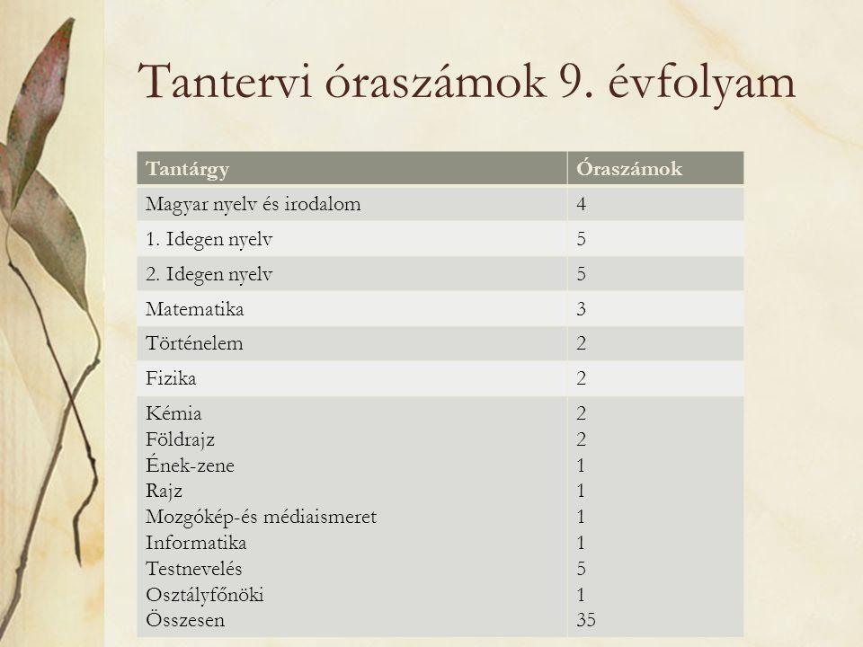 Tantervi óraszámok 9. évfolyam TantárgyÓraszámok Magyar nyelv és irodalom4 1.