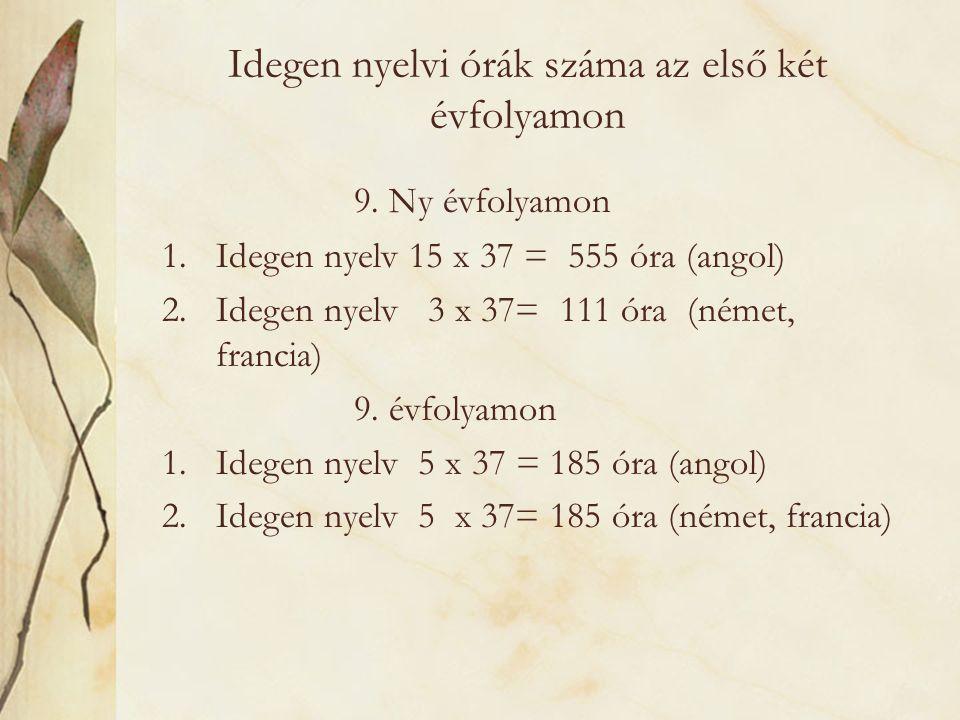 Idegen nyelvi órák száma az első két évfolyamon 9.