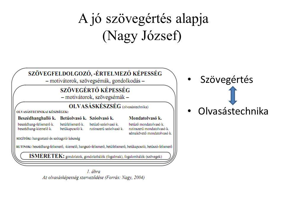 A jó szövegértés alapja (Nagy József) Szövegértés Olvasástechnika