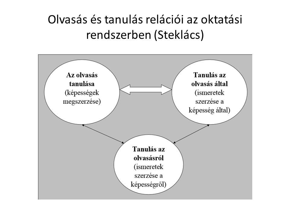 Olvasás és tanulás relációi az oktatási rendszerben (Steklács)