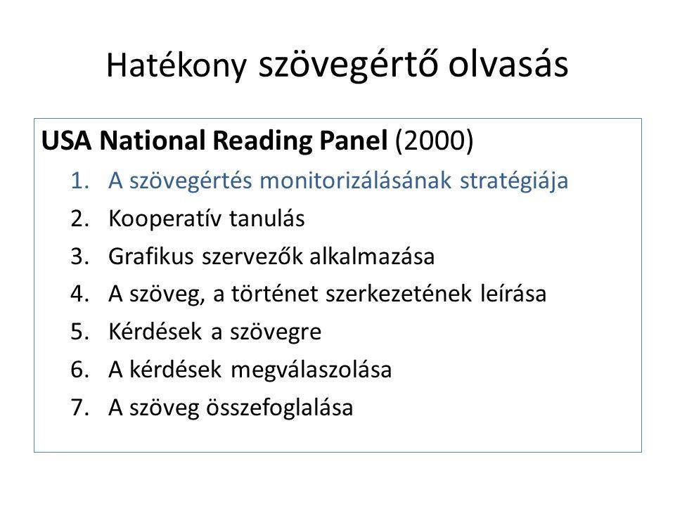 Hatékony szövegértő olvasás USA National Reading Panel (2000) 1.A szövegértés monitorizálásának stratégiája 2.Kooperatív tanulás 3.Grafikus szervezők alkalmazása 4.A szöveg, a történet szerkezetének leírása 5.Kérdések a szövegre 6.A kérdések megválaszolása 7.A szöveg összefoglalása