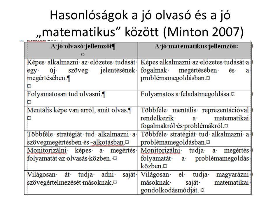 """Hasonlóságok a jó olvasó és a jó """"matematikus között (Minton 2007)"""
