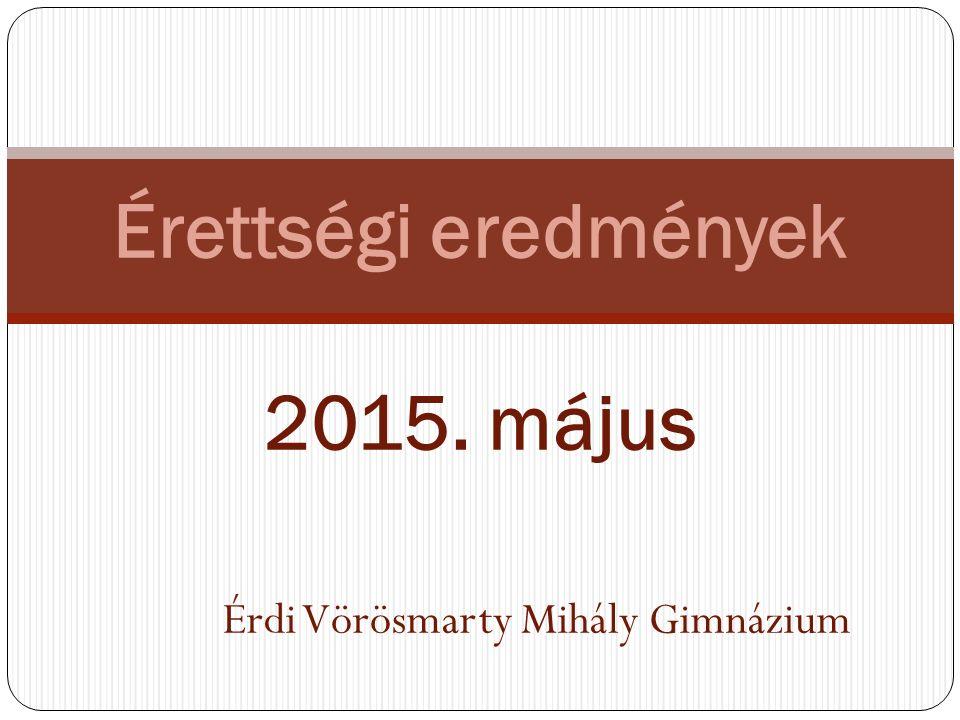 Érdi Vörösmarty Mihály Gimnázium Érettségi eredmények 2015. május