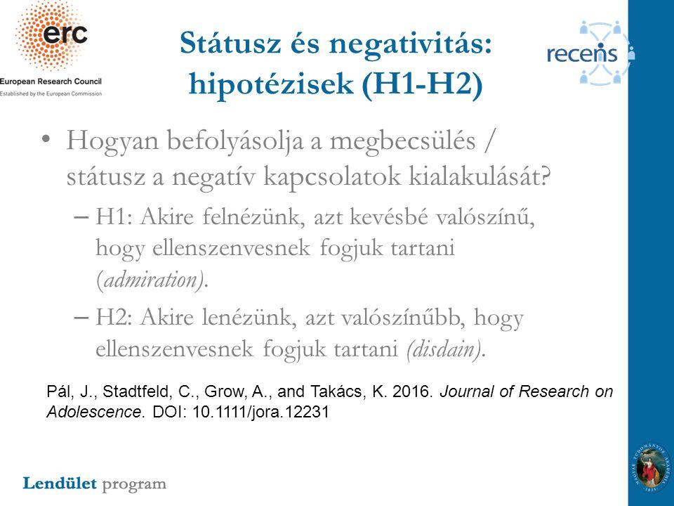 Státusz és negativitás: hipotézisek (H1-H2) Hogyan befolyásolja a megbecsülés / státusz a negatív kapcsolatok kialakulását.
