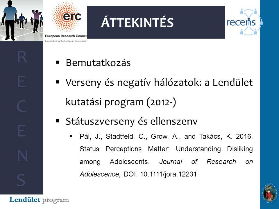 ÁTTEKINTÉS  Bemutatkozás  Verseny és negatív hálózatok: a Lendület kutatási program (2012-)  Státuszverseny és ellenszenv  Pál, J., Stadtfeld, C., Grow, A., and Takács, K.