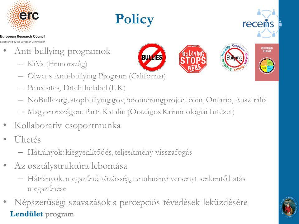 Policy Anti-bullying programok – KiVa (Finnország) – Olweus Anti-bullying Program (California) – Peacesites, Ditchthelabel (UK) – NoBully.org, stopbullying.gov, boomerangproject.com, Ontario, Ausztrália – Magyarországon: Parti Katalin (Országos Kriminológiai Intézet) Kollaboratív csoportmunka Ültetés – Hátrányok: kiegyenlítődés, teljesítmény-visszafogás Az osztálystruktúra lebontása – Hátrányok: megszűnő közösség, tanulmányi versenyt serkentő hatás megszűnése Népszerűségi szavazások a percepciós tévedések leküzdésére 23