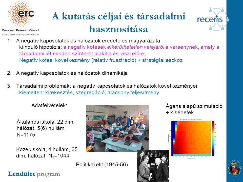 A kutatás céljai és társadalmi hasznosítása 1.A negatív kapcsolatok és hálózatok eredete és magyarázata kiinduló hipotézis: a negatív kötések elkerülhetetlen velejárói a versenynek, amely a társadalmi lét minden színterét alakítja és viszi előre; Negatív kötés: következmény (relatív frusztráció) + stratégiai eszköz 2.A negatív kapcsolatok és hálózatok dinamikája 3.Társadalmi problémák: a negatív kapcsolatok és hálózatok következményei kiemelten: kirekesztés, szegregáció, alacsony teljesítmény Adatfelvételek: Általános iskola, 22 dim.