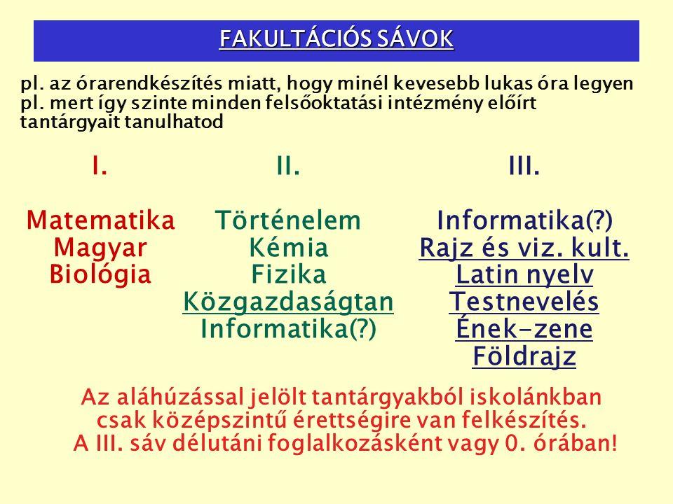 I. Matematika Magyar Biológia II. Történelem Kémia Fizika Közgazdaságtan Informatika(?) III. Informatika(?) Rajz és viz. kult. Latin nyelv Testnevelés