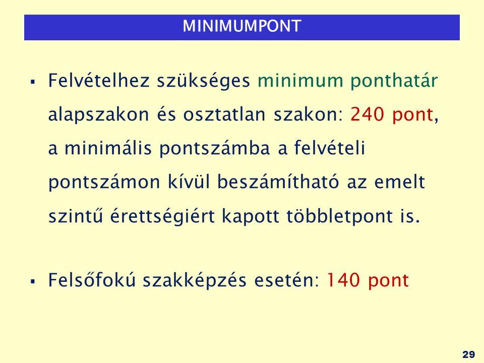 29 MINIMUMPONT  Felvételhez szükséges minimum ponthatár alapszakon és osztatlan szakon: 240 pont, a minimális pontszámba a felvételi pontszámon kívül