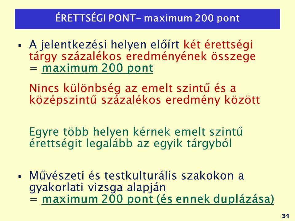 31 ÉRETTSÉGI PONT- maximum 200 pont  A jelentkezési helyen előírt két érettségi tárgy százalékos eredményének összege = maximum 200 pont Nincs különb