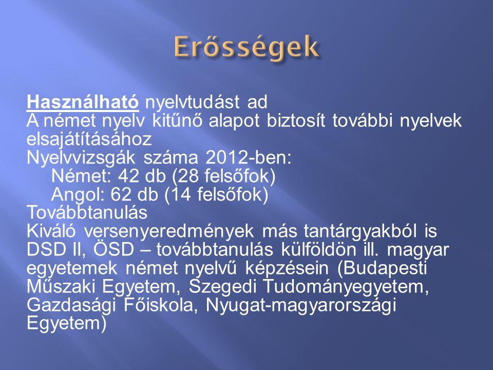 Használható nyelvtudást ad A német nyelv kitűnő alapot biztosít további nyelvek elsajátításához Nyelvvizsgák száma 2012-ben: Német: 42 db (28 felsőfok) Angol: 62 db (14 felsőfok) Továbbtanulás Kiváló versenyeredmények más tantárgyakból is DSD II, ÖSD – továbbtanulás külföldön ill.