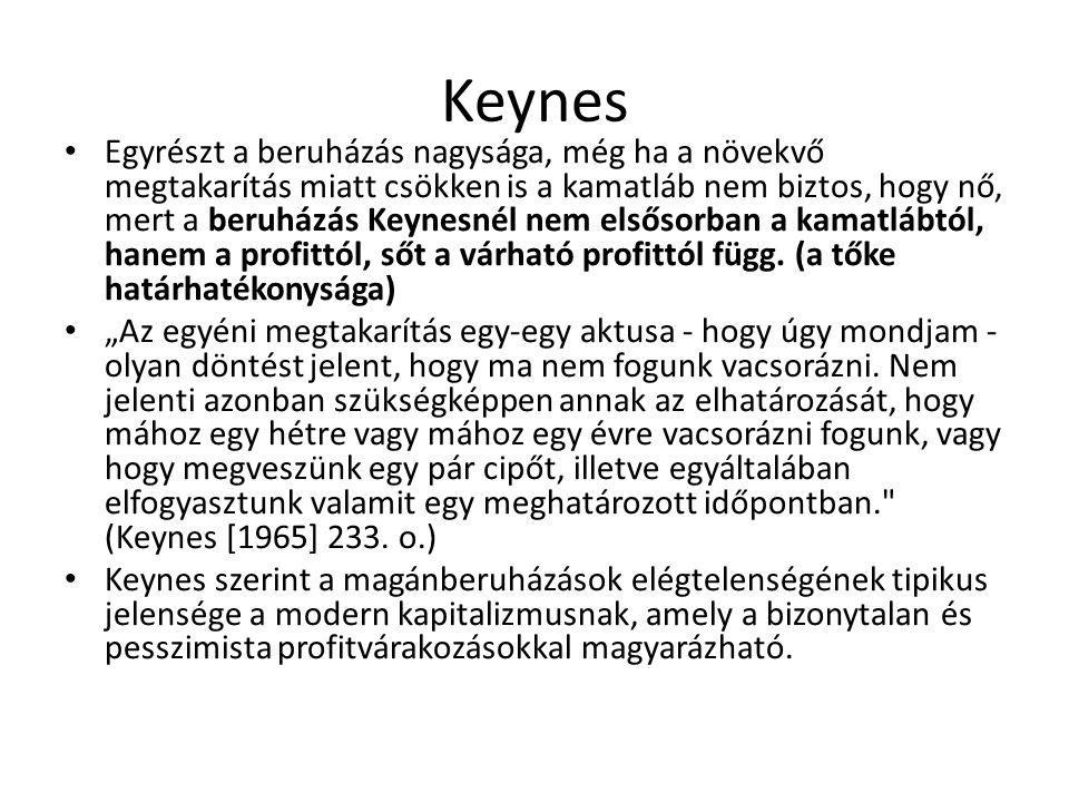 Keynes Egyrészt a beruházás nagysága, még ha a növekvő megtakarítás miatt csökken is a kamatláb nem biztos, hogy nő, mert a beruházás Keynesnél nem elsősorban a kamatlábtól, hanem a profittól, sőt a várható profittól függ.