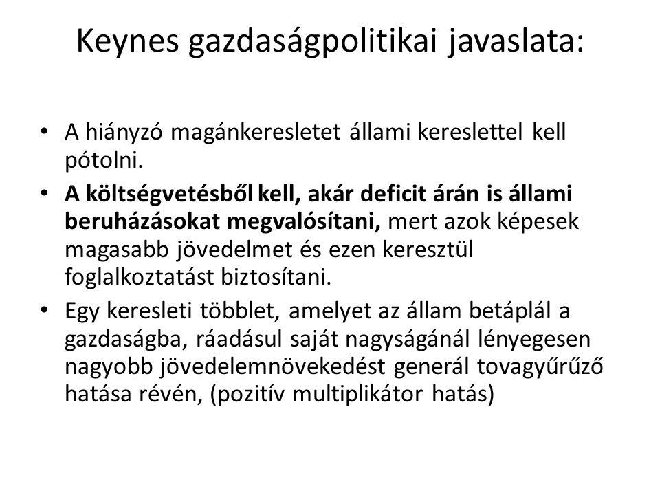 Keynes gazdaságpolitikai javaslata: A hiányzó magánkeresletet állami kereslettel kell pótolni.
