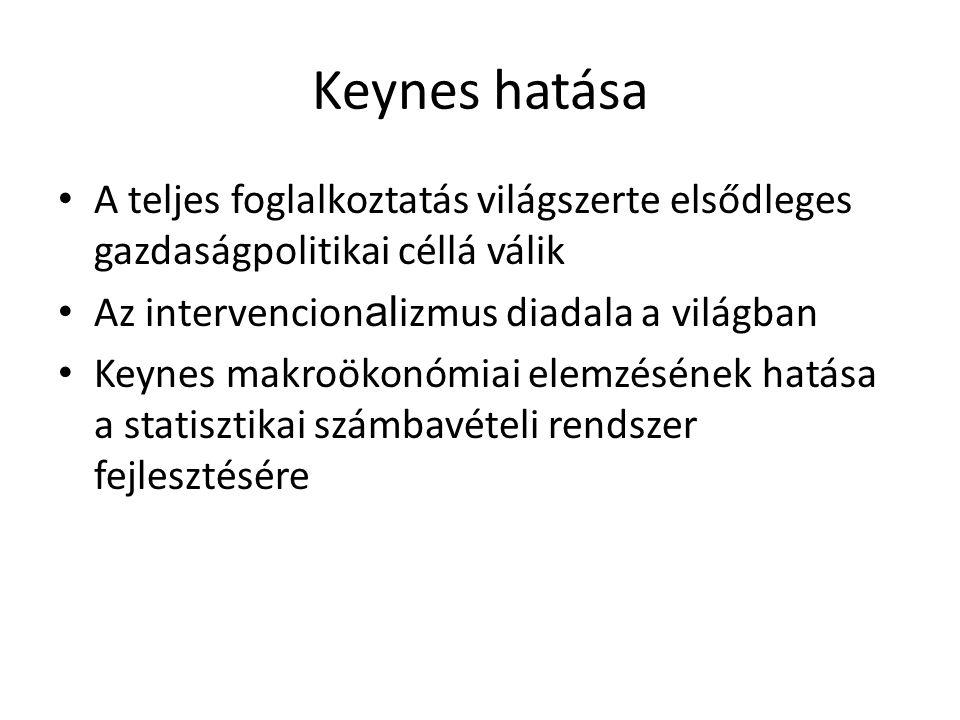 Keynes hatása A teljes foglalkoztatás világszerte elsődleges gazdaságpolitikai céllá válik Az intervencion al izmus diadala a világban Keynes makroökonómiai elemzésének hatása a statisztikai számbavételi rendszer fejlesztésére