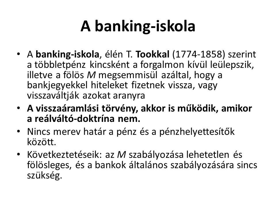 A banking-iskola A banking-iskola, élén T.