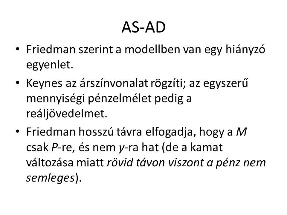 AS-AD Friedman szerint a modellben van egy hiányzó egyenlet.
