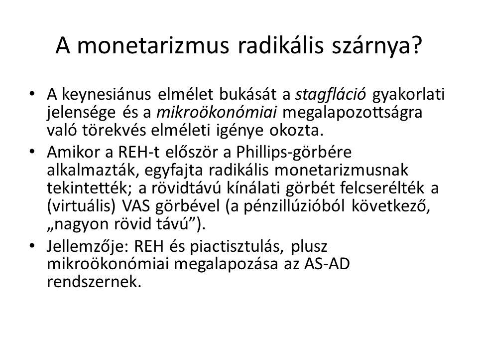 A keynesiánus elmélet bukását a stagfláció gyakorlati jelensége és a mikroökonómiai megalapozottságra való törekvés elméleti igénye okozta.
