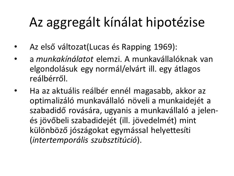 Az aggregált kínálat hipotézise Az első változat(Lucas és Rapping 1969): a munkakínálatot elemzi.