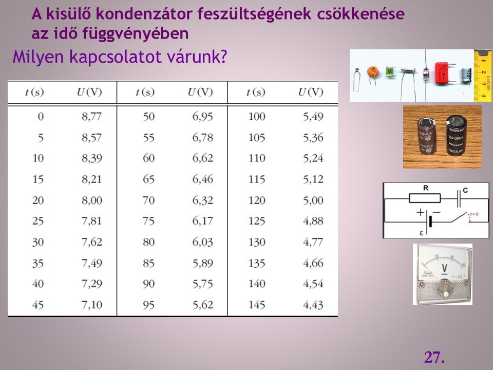 Milyen kapcsolatot várunk A kisülő kondenzátor feszültségének csökkenése az idő függvényében 27.