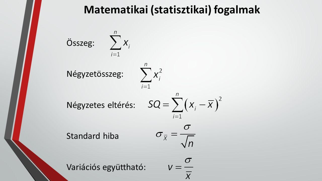 Matematikai (statisztikai) fogalmak Összeg: Négyzetösszeg: Négyzetes eltérés: Standard hiba Variációs együttható: