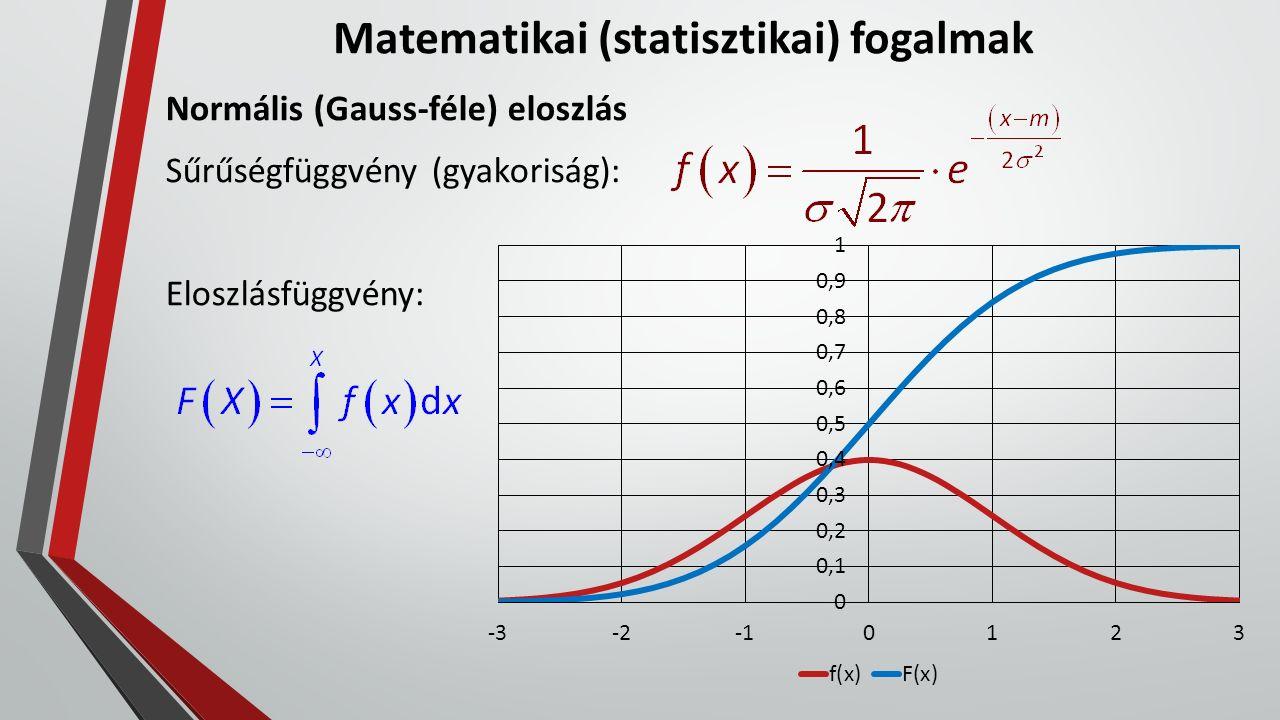 Matematikai (statisztikai) fogalmak Normális (Gauss-féle) eloszlás Sűrűségfüggvény (gyakoriság): Eloszlásfüggvény: