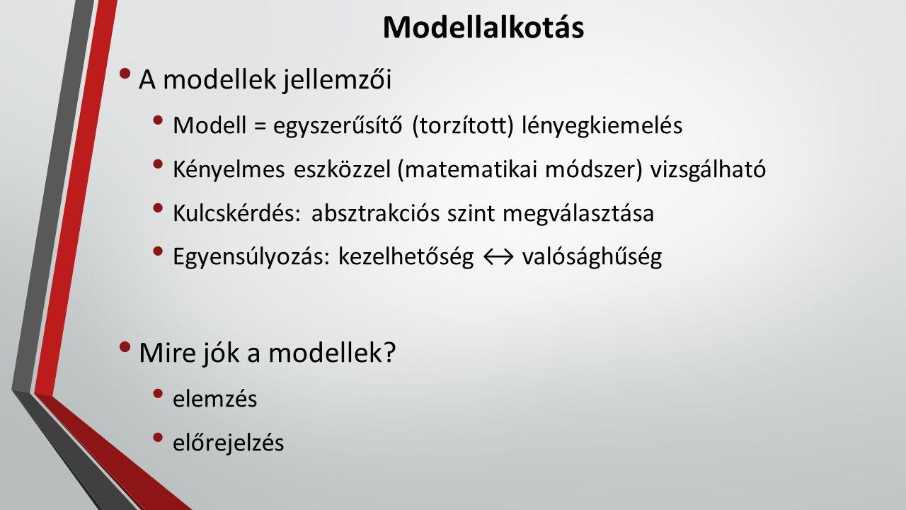 Modellalkotás A modellek jellemzői Modell = egyszerűsítő (torzított) lényegkiemelés Kényelmes eszközzel (matematikai módszer) vizsgálható Kulcskérdés: absztrakciós szint megválasztása Egyensúlyozás: kezelhetőség ↔ valósághűség Mire jók a modellek.