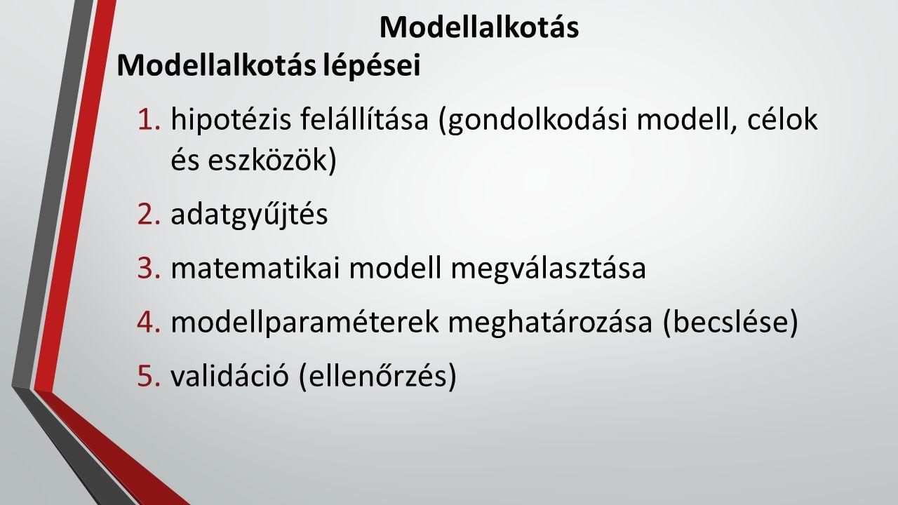 Modellalkotás Modellalkotás lépései 1.hipotézis felállítása (gondolkodási modell, célok és eszközök) 2.adatgyűjtés 3.matematikai modell megválasztása