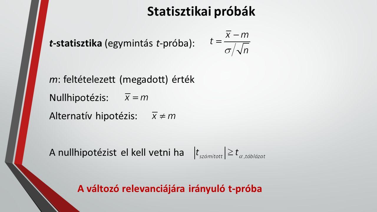 Statisztikai próbák t-statisztika (egymintás t-próba): m: feltételezett (megadott) érték Nullhipotézis: Alternatív hipotézis: A nullhipotézist el kell vetni ha A változó relevanciájára irányuló t-próba