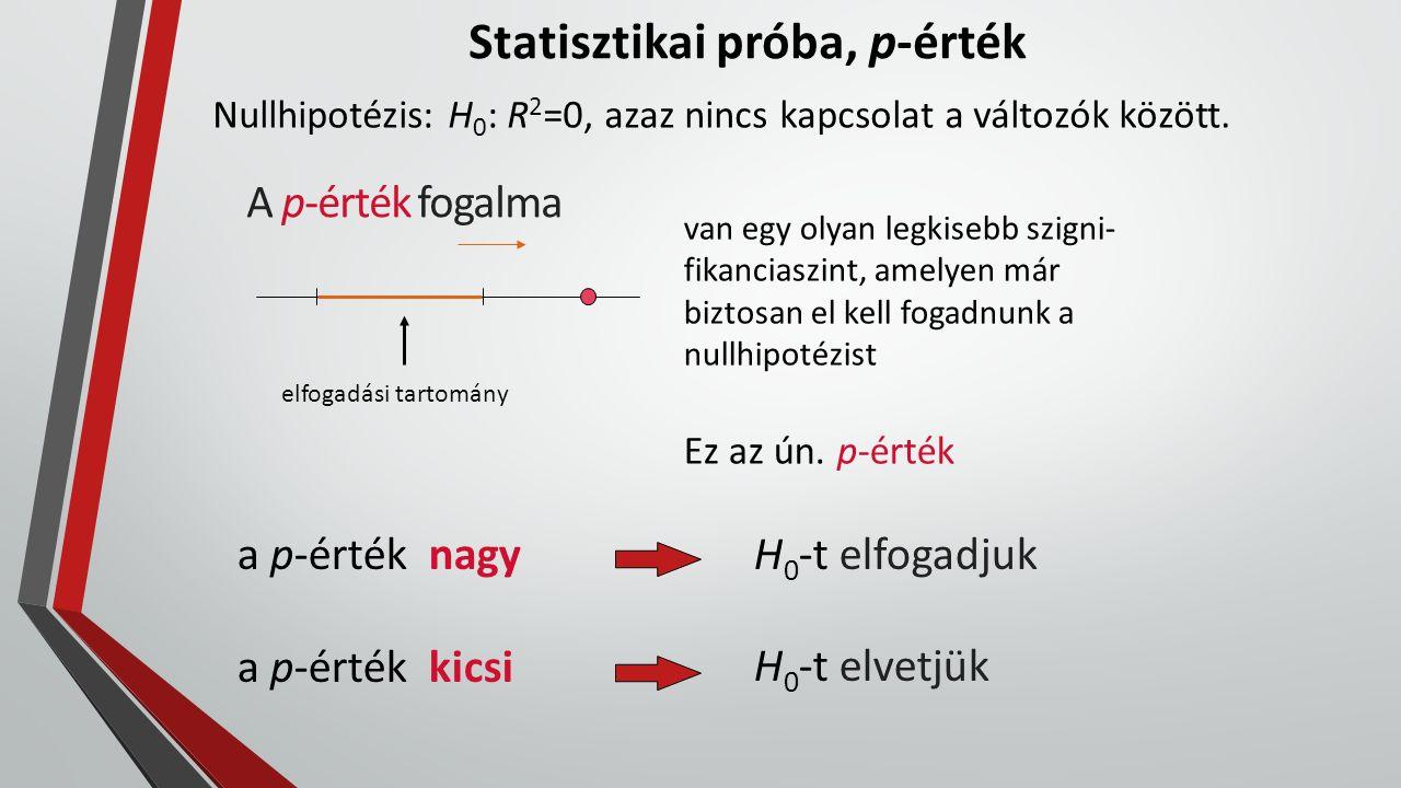 Statisztikai próba, p-érték A p-érték fogalma van egy olyan legkisebb szigni- fikanciaszint, amelyen már biztosan el kell fogadnunk a nullhipotézist e