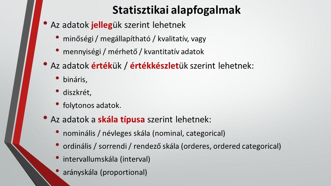 Statisztikai alapfogalmak Az adatok jellegük szerint lehetnek minőségi / megállapítható / kvalitatív, vagy mennyiségi / mérhető / kvantitatív adatok A