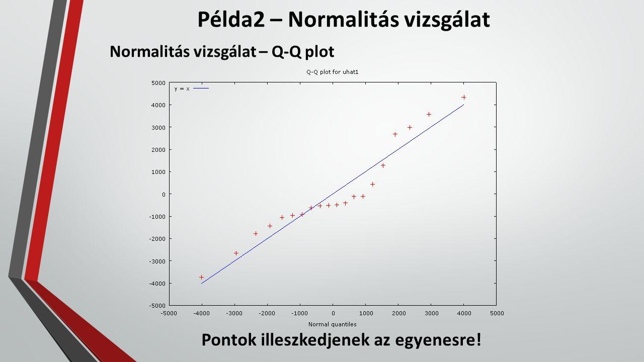 Példa2 – Normalitás vizsgálat Normalitás vizsgálat – Q-Q plot Pontok illeszkedjenek az egyenesre!