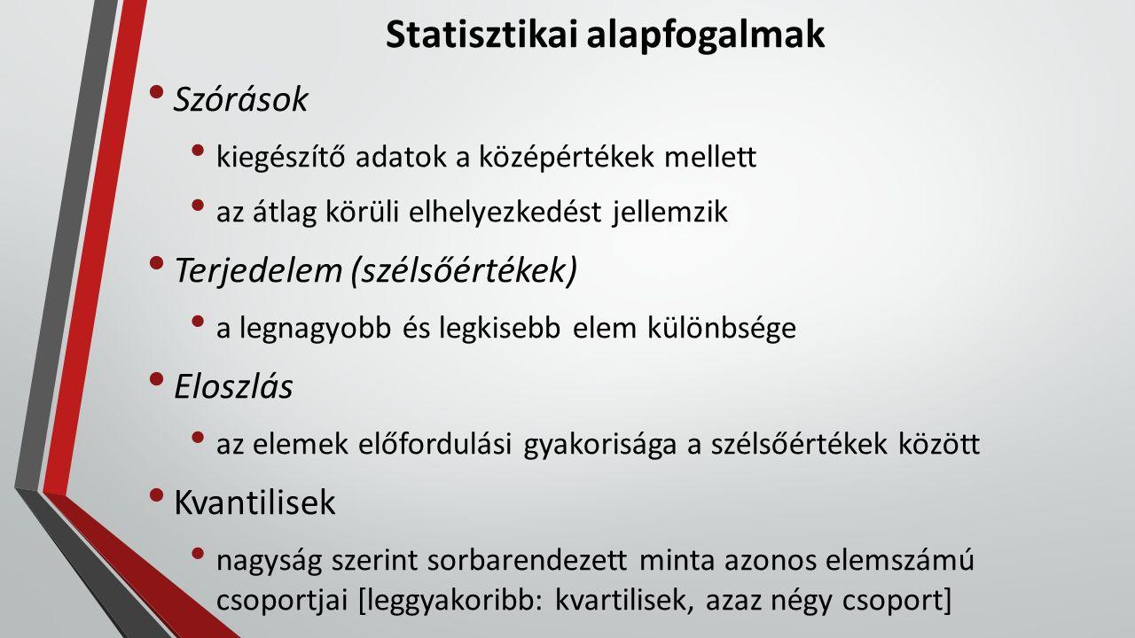 Statisztikai alapfogalmak Szórások kiegészítő adatok a középértékek mellett az átlag körüli elhelyezkedést jellemzik Terjedelem (szélsőértékek) a legn