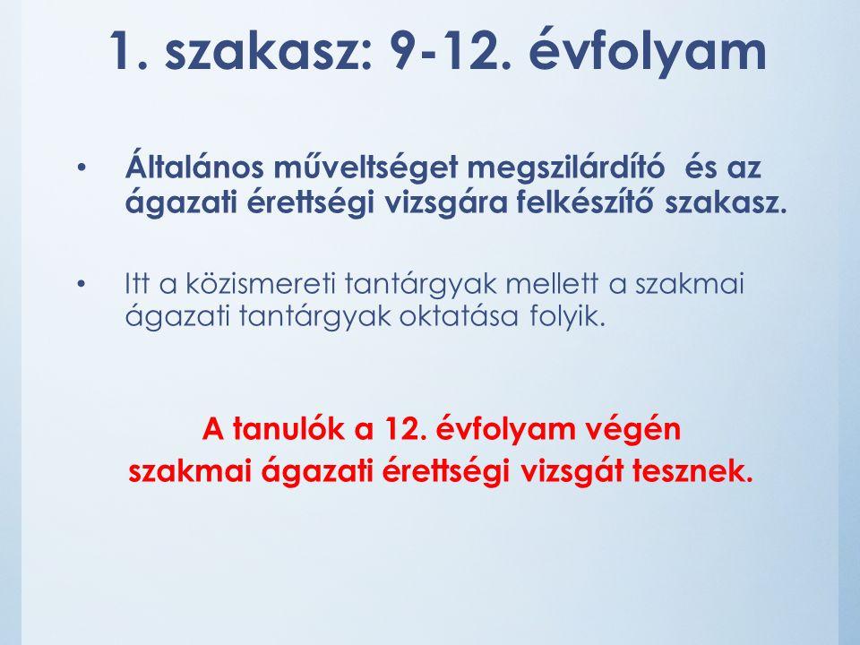 1. szakasz: 9-12.