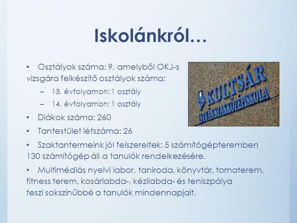 Iskolánkról… Osztályok száma: 9, amelyből OKJ-s vizsgára felkészítő osztályok száma: –13.