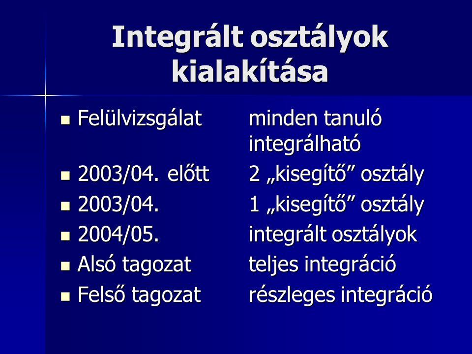 Integrált osztályok kialakítása Felülvizsgálatminden tanuló integrálható Felülvizsgálatminden tanuló integrálható 2003/04.