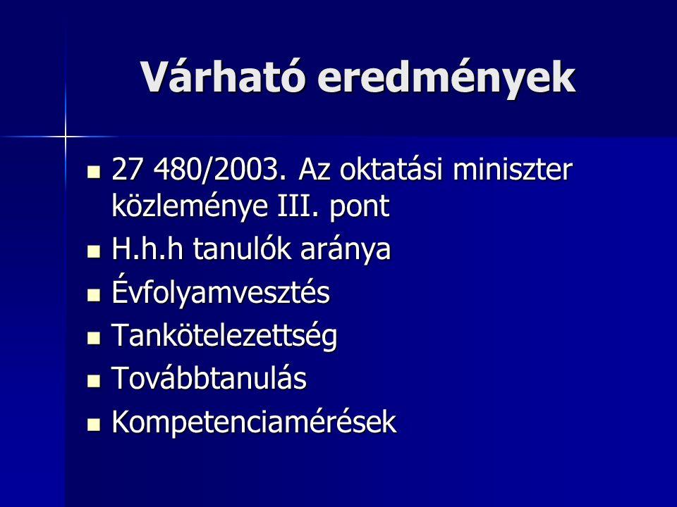 Várható eredmények 27 480/2003. Az oktatási miniszter közleménye III.