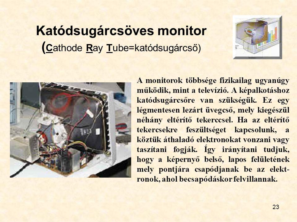 23 Katódsugárcsöves monitor ( Cathode Ray Tube=katódsugárcső) A monitorok többsége fizikailag ugyanúgy működik, mint a televízió. A képalkotáshoz kató