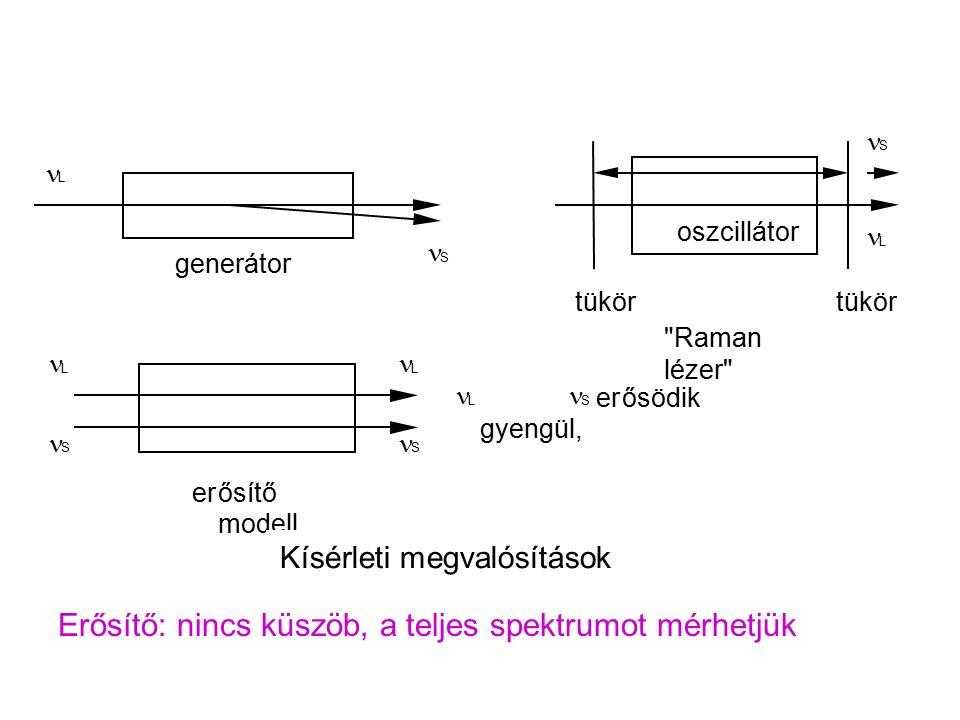 oszcillátor L L S generátor S tükör Raman lézer S S L L er ősítő modell L gyengül, S erősödik Kísérleti megvalósítások Erősítő: nincs küszöb, a teljes spektrumot mérhetjük