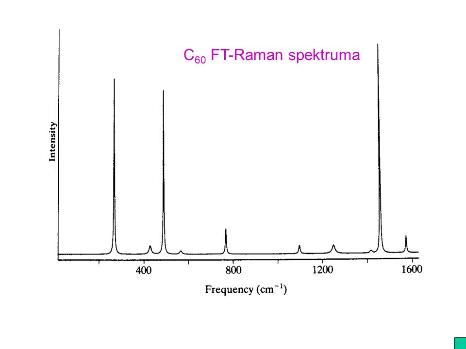 C 60 FT-Raman spektruma