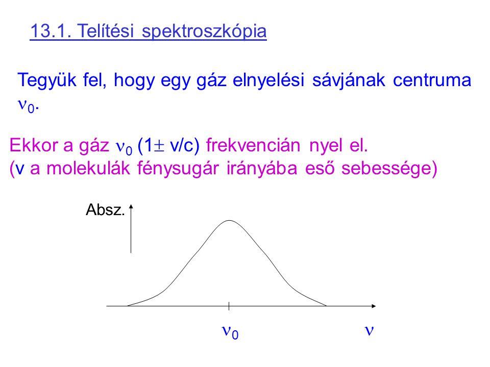 13.1. Telítési spektroszkópia Tegyük fel, hogy egy gáz elnyelési sávjának centruma 0.