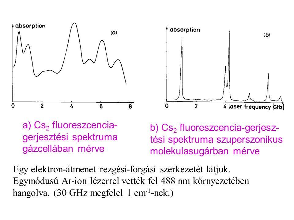 a) Cs 2 fluoreszcencia- gerjesztési spektruma gázcellában mérve b) Cs 2 fluoreszcencia-gerjesz- tési spektruma szuperszonikus molekulasugárban mérve Egy elektron-átmenet rezgési-forgási szerkezetét látjuk.