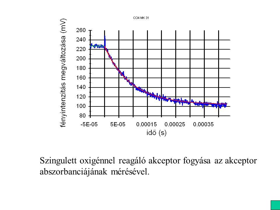 Szingulett oxigénnel reagáló akceptor fogyása az akceptor abszorbanciájának mérésével.