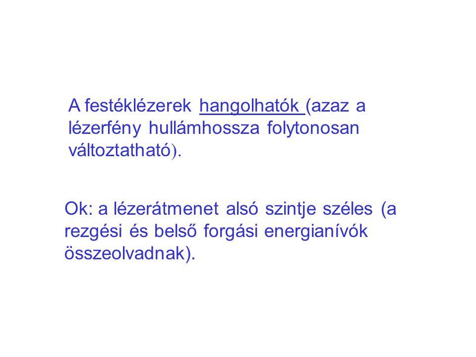 7.A lézersugár tulajdonságai és modulációja 7.1. Vonalszélesség 7.2.