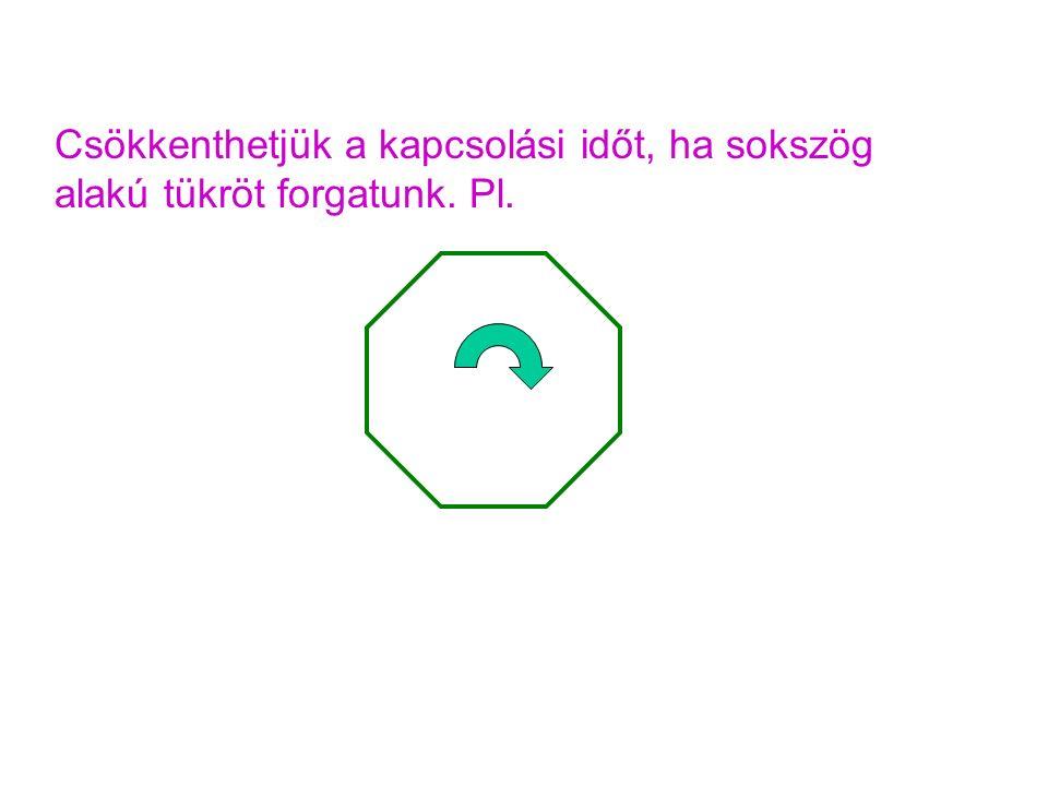 Csökkenthetjük a kapcsolási időt, ha sokszög alakú tükröt forgatunk. Pl.