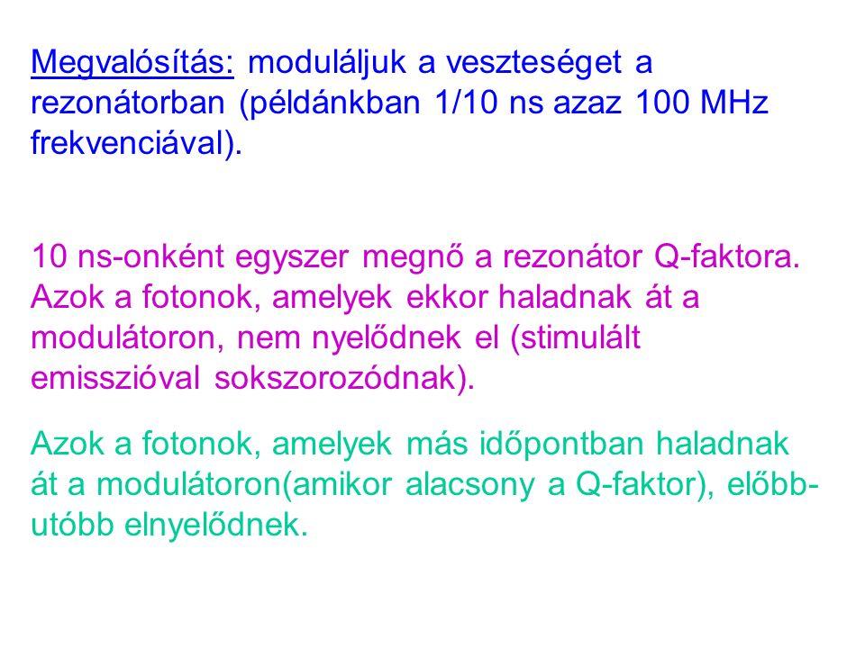 Megvalósítás: moduláljuk a veszteséget a rezonátorban (példánkban 1/10 ns azaz 100 MHz frekvenciával).