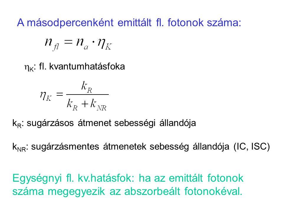 A másodpercenként emittált fl. fotonok száma:  K : fl.